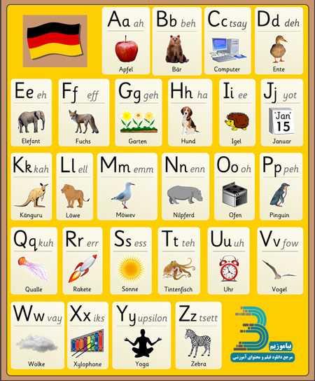 دانلود فیلم آموزش الفبای زبان آلمانی با تلفظ -Germany Alphabet and Pronunciation